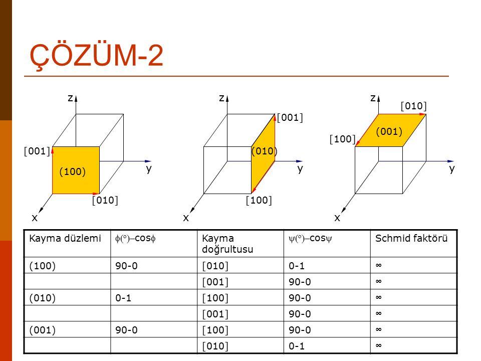 ÇÖZÜM-2 z x y z x y z x y (100) [010] [001] (010) [001] [100] (001)